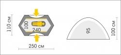 Схема Палатка Talberg Burton 1