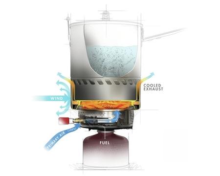 Система для приготовления пищи MSR Reactor 1.7L