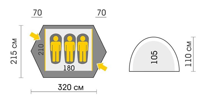 Схема Палатка Talberg Forest 3 Pro